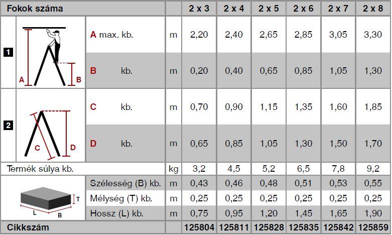 Krause Monto lépcsőfokos két oldalon járható létra SePro D eloxált 2x3 fokos