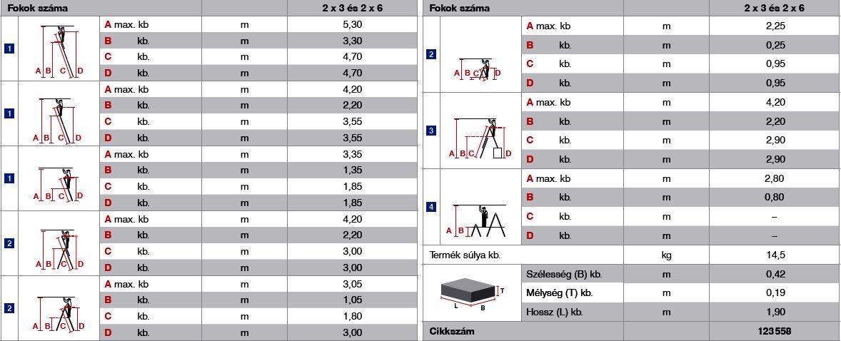 Krause Stabilo Professional teleszkópos csuklós létra 4 szárhosszabbítóval 2x3 és 2x6 fokos
