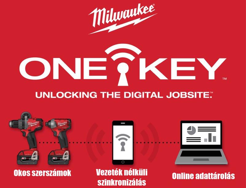Milwaukee One-Key technológia