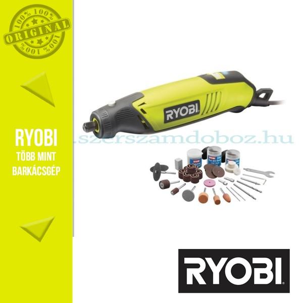 Ryobi EHT150V Nagyfordulatszámú gép