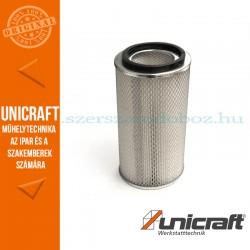 Unicraft Szűrő SSK 2.5 / 3.1 / 4 kabinokhoz