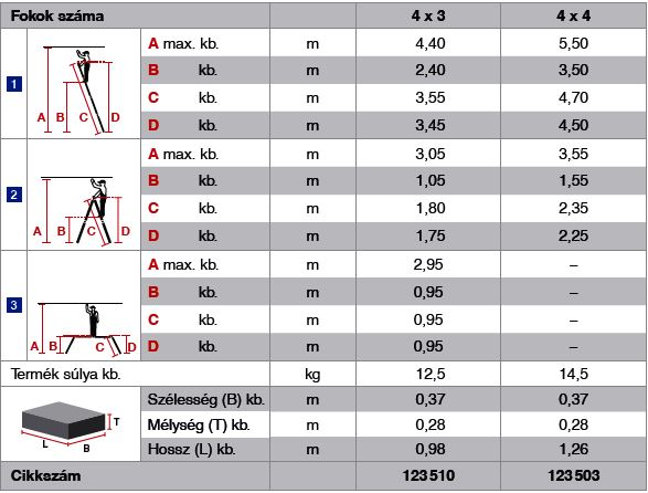 Krause Stabilo Professional univerzális csuklós létra 4x3 fokos